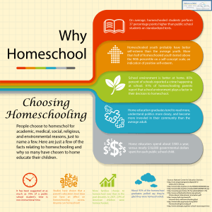Why Homeschool? An Infographic