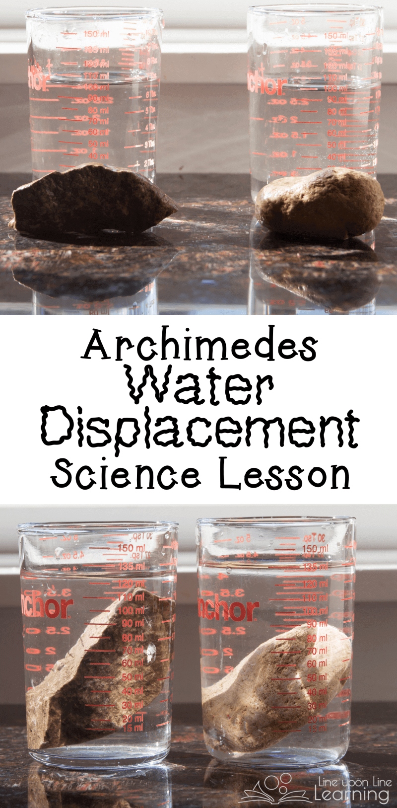 201703-archimedes-water-displacement-science-lesson-1 Table Of Information Example on scientific visualization, mapping heading, technology sop, information visualization, information graphics, mapping step action, processing theory, knowledge areas, mapping process, statistical graphics, personal health, visual analytics, software visualization,
